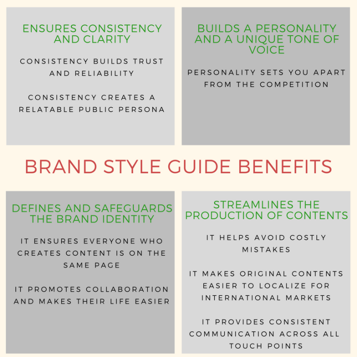 Brand style guide benefits